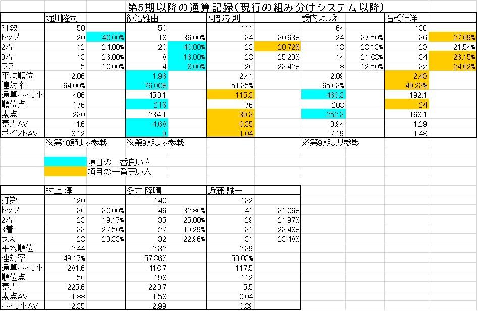 %e8%a1%a8%ef%bc%91