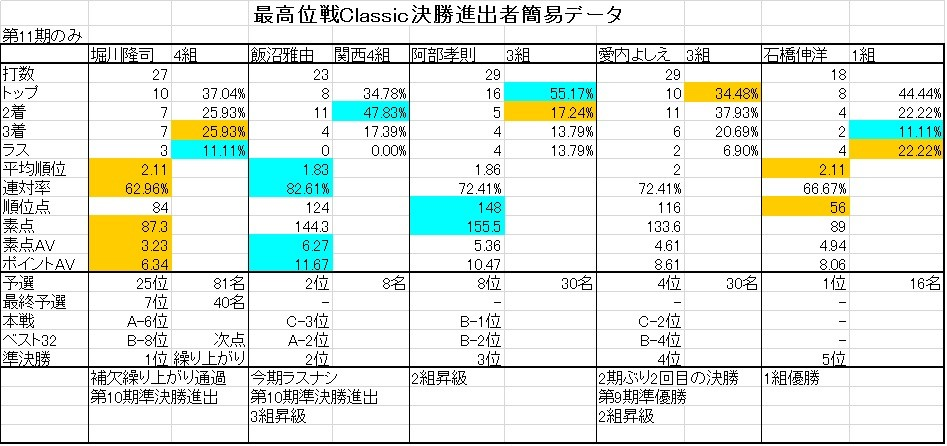 %e8%a1%a8%ef%bc%92